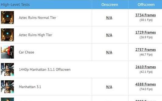7纳米的A12处理器对比高通骁龙845 GPU提升近40%