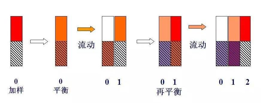 色谱质谱联用技术成为打击毒品犯罪的一把利器