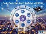 GCT的LTE物联网芯片GDM7243i,支持Cat-M1网络可用于物联网设备中