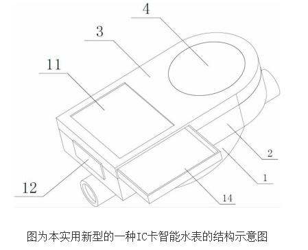 IC卡智能水表的工作原理及設計