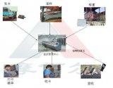 RFID技术在企业智能称重系统中的应用