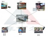 RFID技術在企業智能稱重系統中的應用