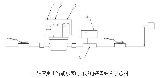 智能水表自發電裝置的工作原理及設計