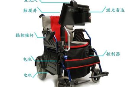 如何使用物联网技术来设计智能轮椅?