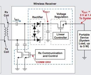 低功率可穿戴設計中實現無線感應充電