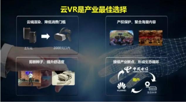 中国电信的下一个云VR计划,将创造出十亿级的商业...