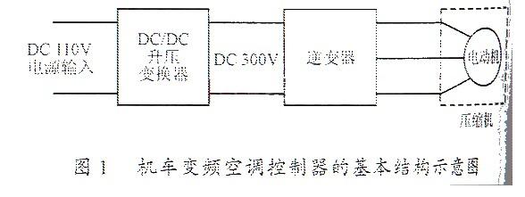 如何實現機車空調的DC/DC變換器設計