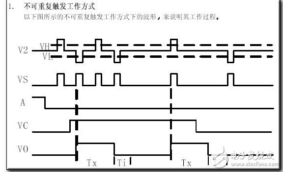 biss0001芯片用途是什么 biss0001内部框图详解