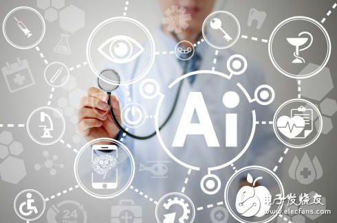 AI提供個性化健康方案,助力打造智能健康管家