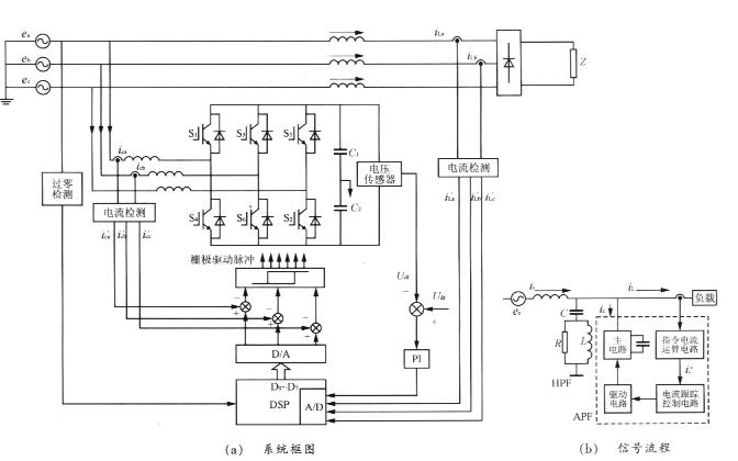 RC有源滤波器EWB电路仿真的详细资料免费下载