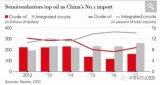 什么是中国半导体行业发展的关键所在?