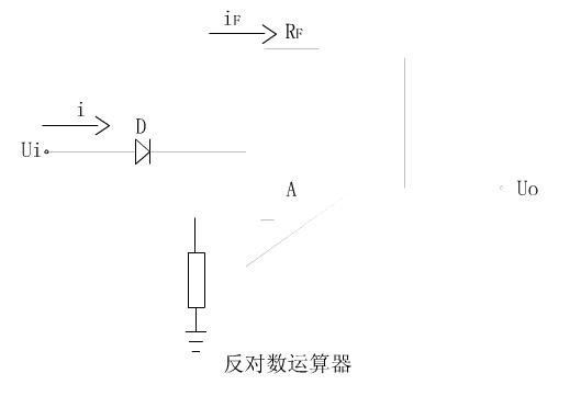 几种常见信号运算电路的介绍