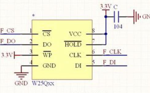 如何使用SPI FLASH字库芯片应用在TFT彩屏的详细资料概述