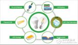 首尔半导体提起的专利侵权案获胜诉 双方达成和解并...