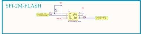 浅谈STM32之SPI_FLASH之应用实例