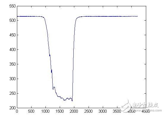 详解Ardunio使用霍尔磁力传感器
