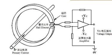浅析MTK hall霍尔传感器之原理