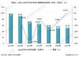 PCB产业也开始从台湾向中国大陆转移,日本PCB产业进一步衰落