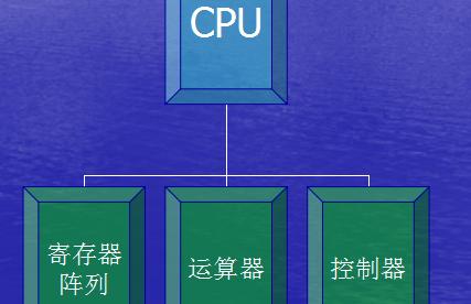 80c51单片机控制器的详细和名称中英文对照