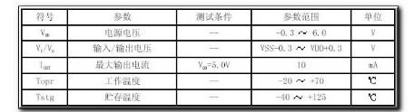 浅谈BISS0001延时时间和封锁时间的电阻电容选择技巧