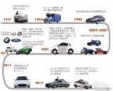 自动驾驶 :惯性导航和背后的芯片的纷争