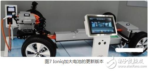 中國的新能源汽車真的將韓系電動車拉開距離了嗎?
