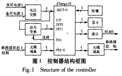 如何使用AVR单片机ATmegal6设计双电源自动切换控制器