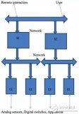 树莓派开发板做的智能家居开源系统