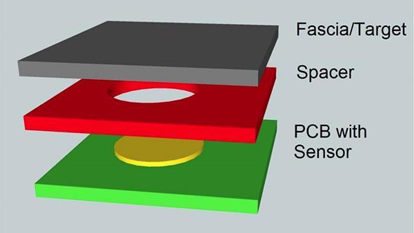 金属面板电容传感器技术及应用介绍