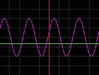 如何处理A/D转换器应用中的抗混叠滤波