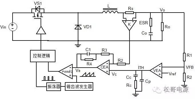 深度解读开关电源的平均电流、滞回电流模式