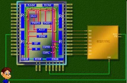 浅谈8051单片机进行外部数据交换的3种方式