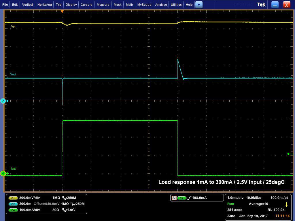 低压降(LDO)稳压器如何保证稳定电源电压?