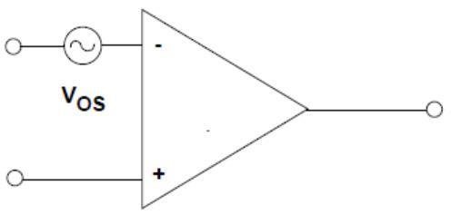 小信号放大电路的指标定义与选型分析