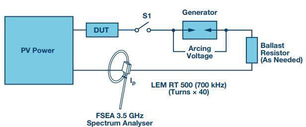 太阳能中的电弧检测原因及方法