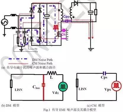 无Y电容反激电源如何抑制EMI