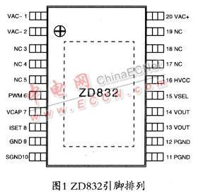 首款全球通用AC-DC恒流LED驱动器ZD832