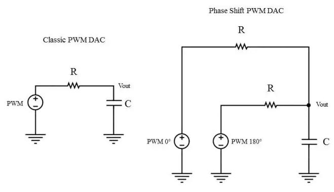如何降低微处理器中PWM DAC的纹波