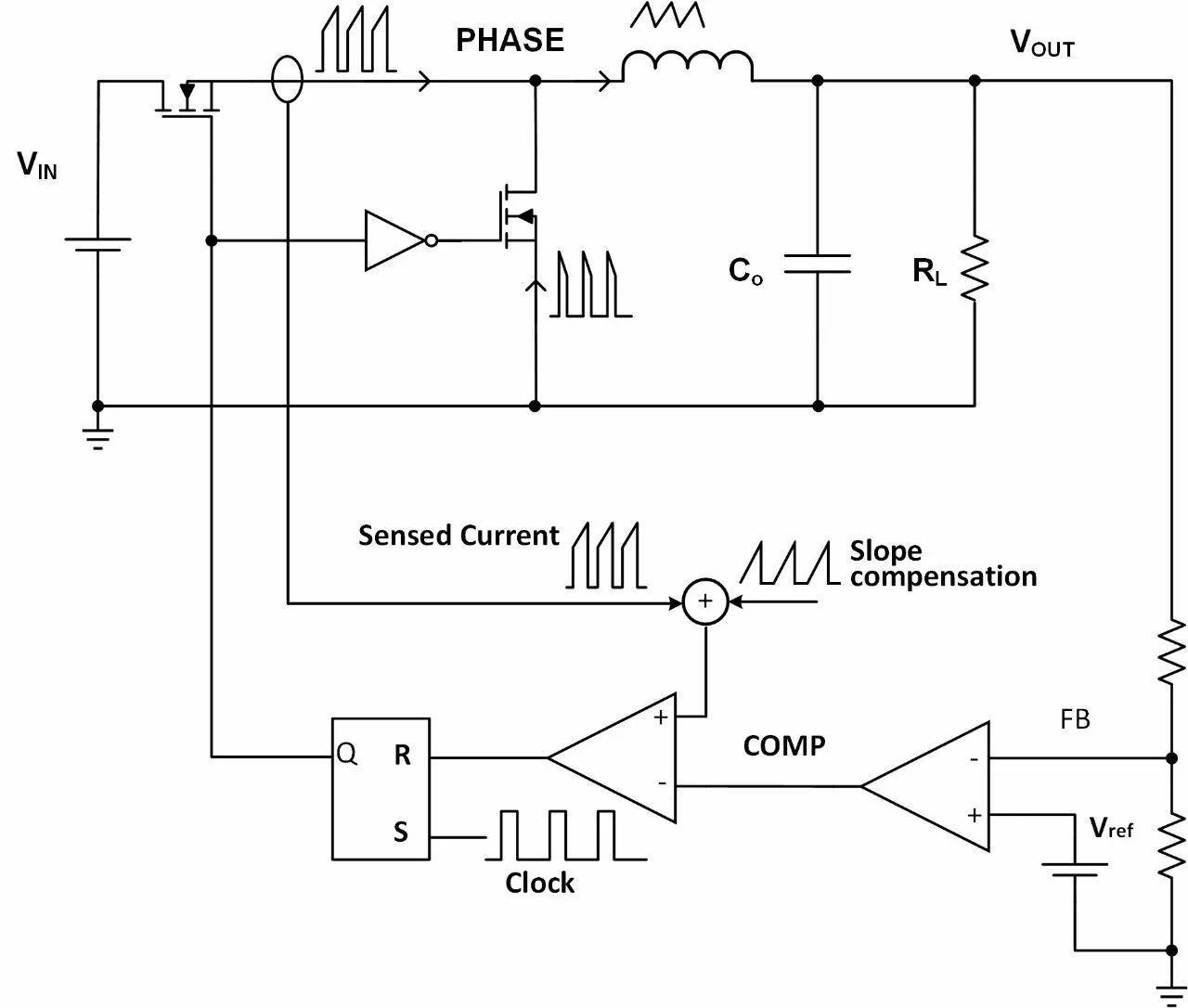 降压稳压器过流保护的关键技术详解