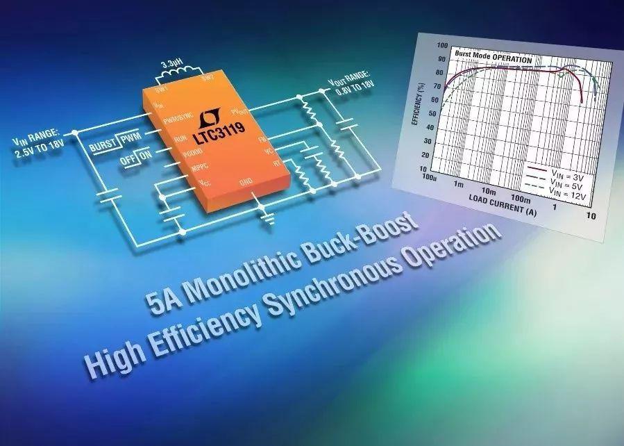 谈无线医疗仪表设计中的电源IC解决方案