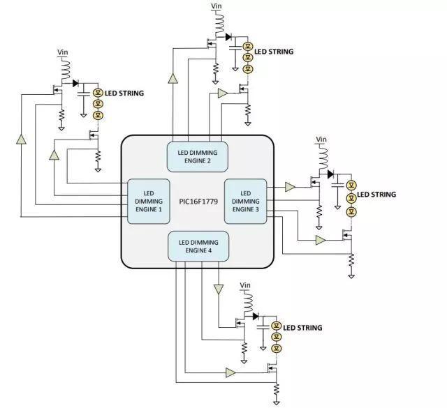 如何使用8位MCU来解决LED调光引擎问题