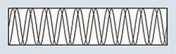 多通道相位相干测量和幅度同步关键技术难题分析