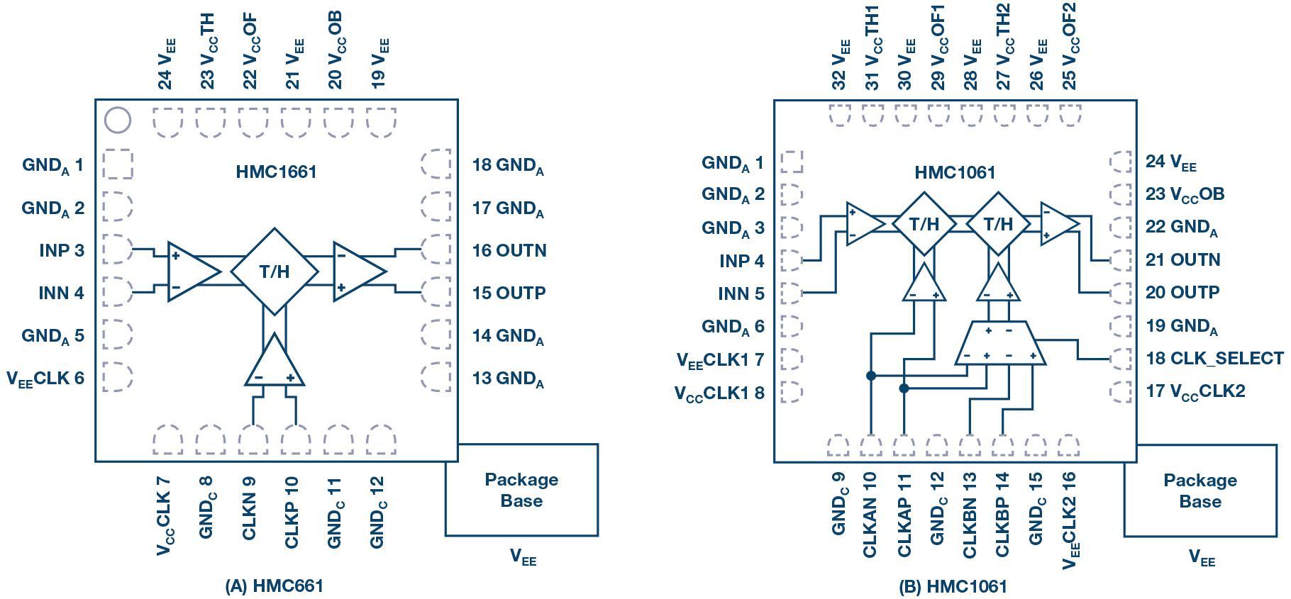 RF技術:利用THA從擴展帶寬以突破X波段頻率