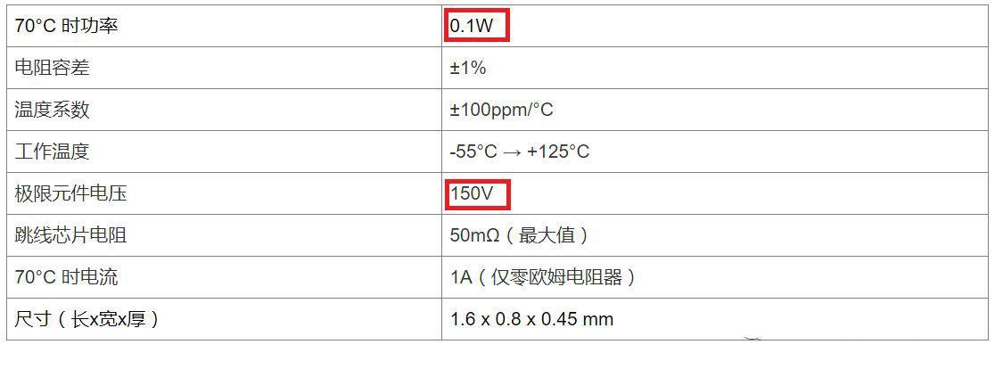 浅谈电阻额定电压和额定功率的重要性