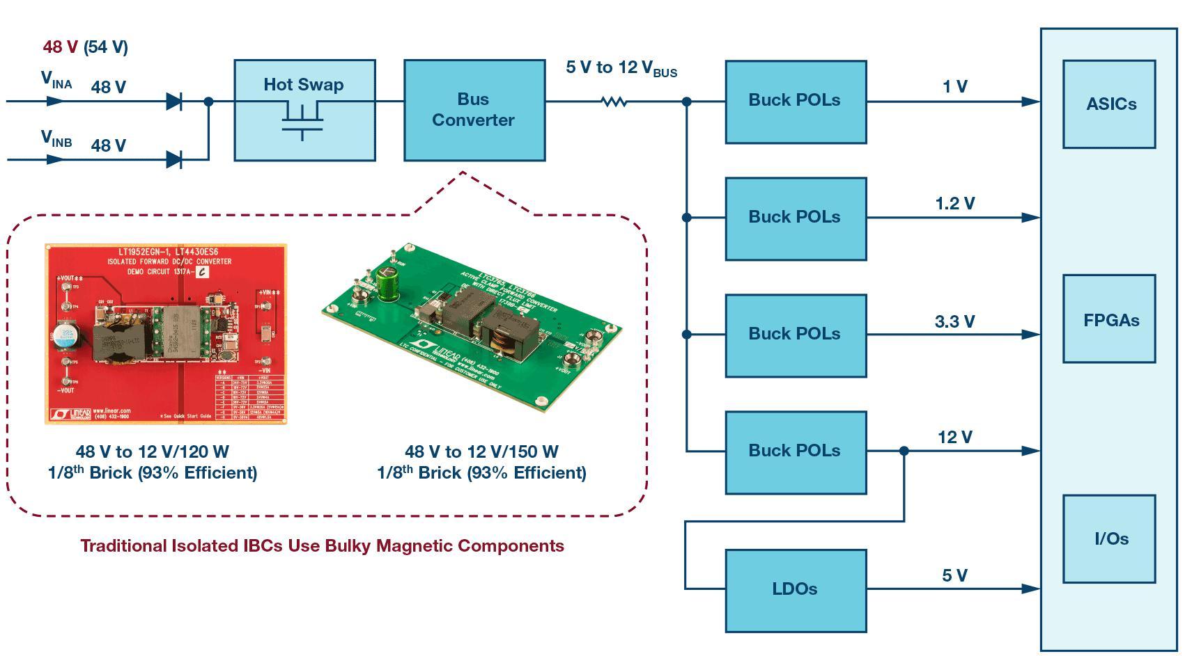 混合型转换器利于降低EMI和MOSFET应力的软开关特性