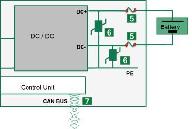 电力传动的电路保护特殊要求及主要的大功率应用