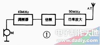 三管調頻無線話筒的原理及制作