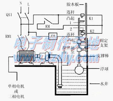 水位自动控制电路的工作原理