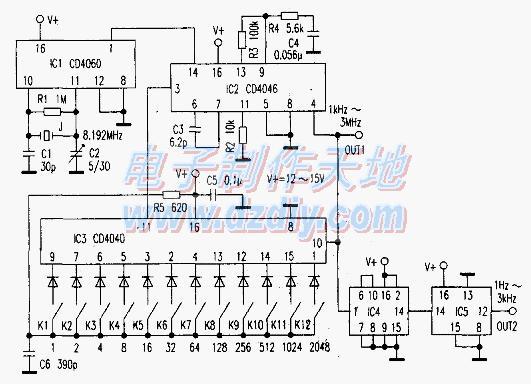 简易频率合成信号源的制作方法
