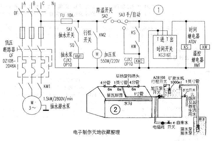 厂房自动节电节水降温装置的制作方法
